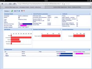 rostrvm call centre management information on an iPAD